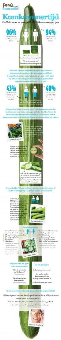 FONQ Infographic Komkommertijd